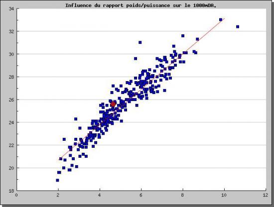 graph-accel.jpg